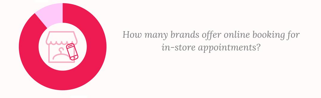 retail academy header