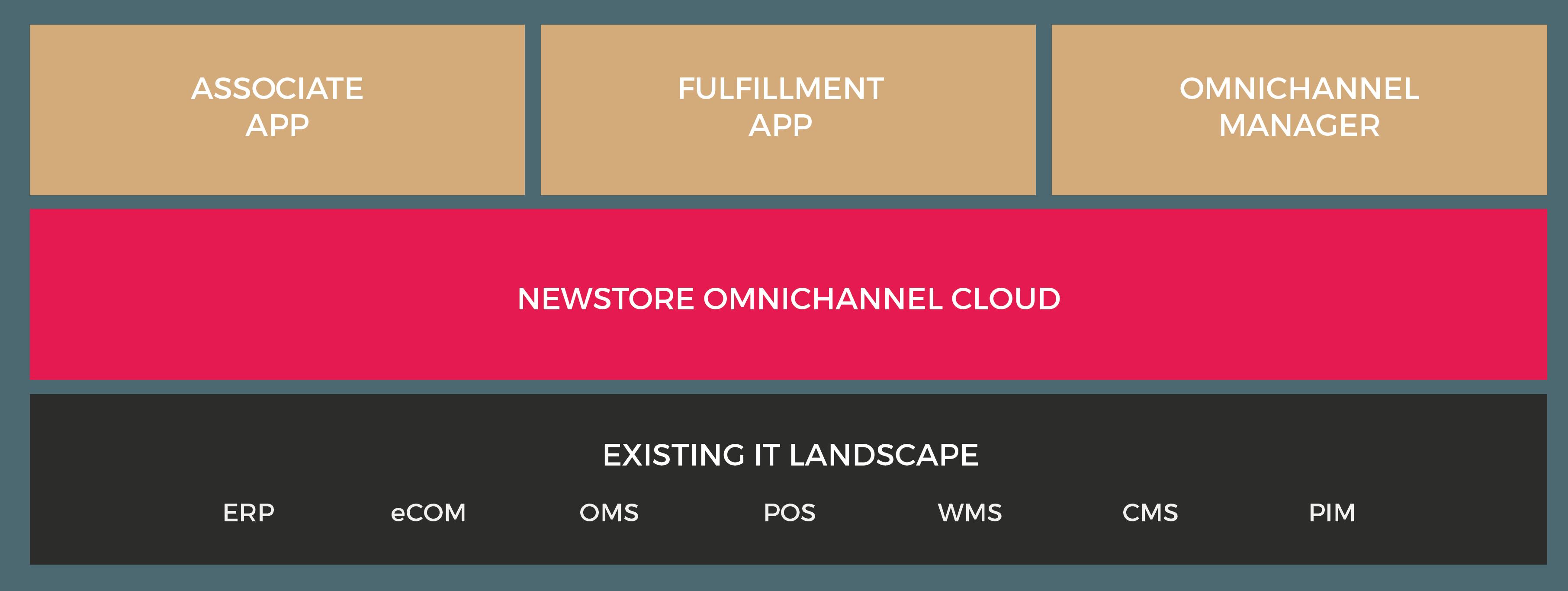 PlatformPage_Infographic-cropped
